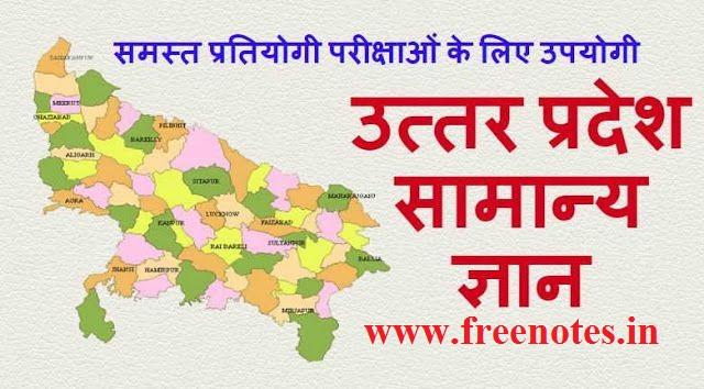 Downloads - Drishti IAS