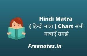 Hindi Matra ( हिन्दी मात्रा ) Chart सभी मात्राएँ समझे
